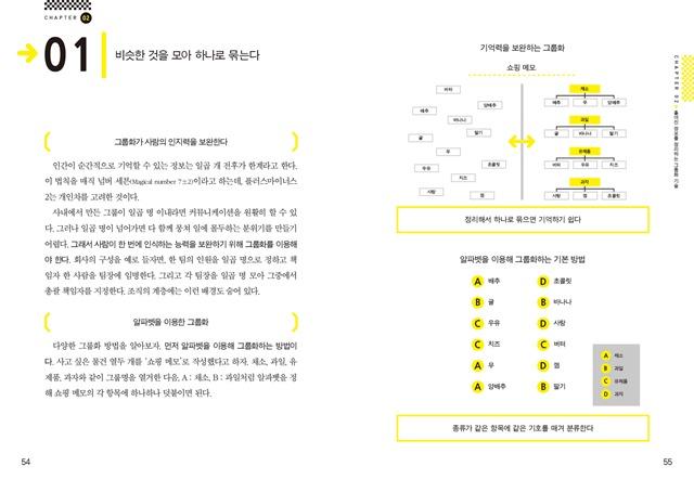 054-055 업무기술본문