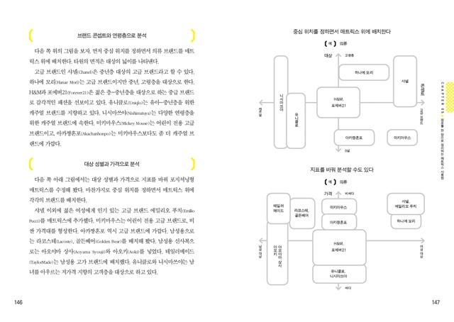 146-147 업무기술본문